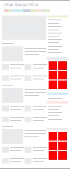 Advertisements website positions